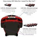 How Many DIY Kits